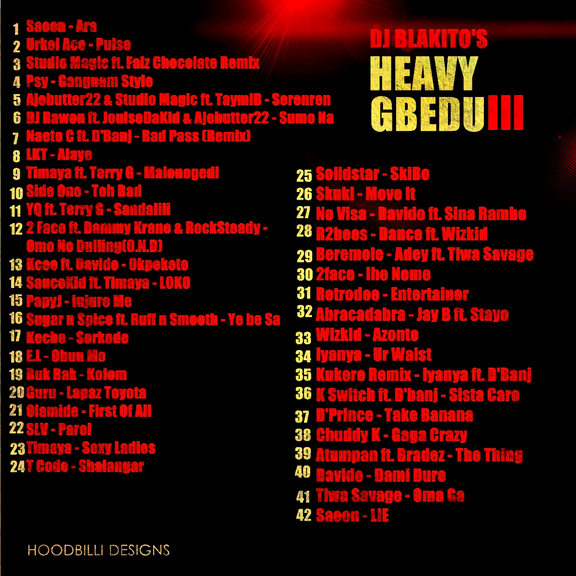 Dj Blakito - Heavy Gbedu 3 BACK | AceWorldTeam.com